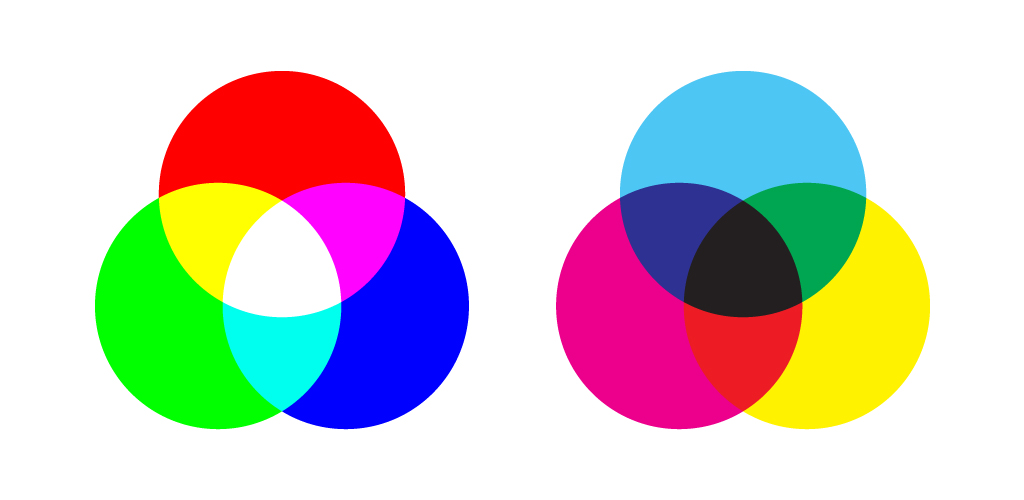RGB and CMYK color modes