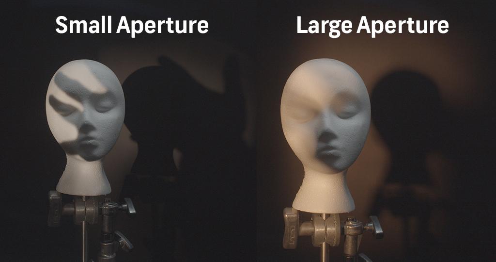 lighting apertures diagram