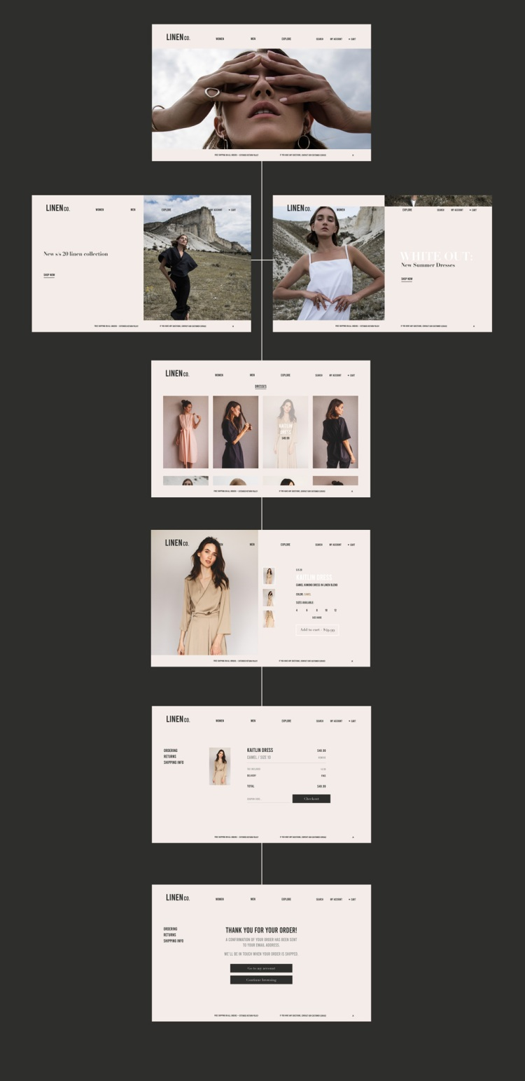How to Design an E-commerce Website in 6 Easy Steps — Putting Together a Wireframe